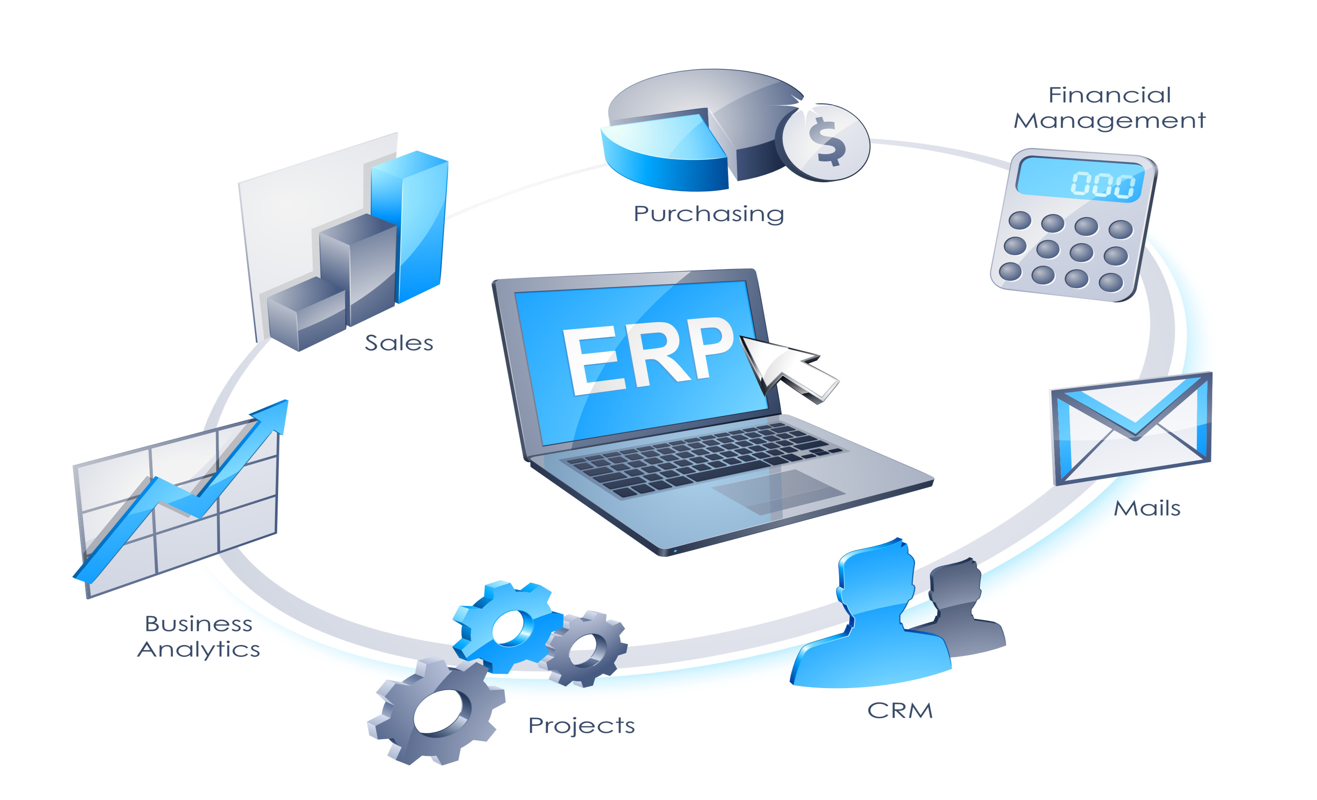 Enterprise resource planning (ERP) is a category of business ...